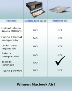 macbook-air-vs-commodore-chungo