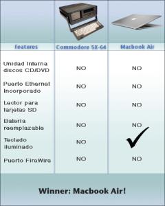 macbook-air-vs-commodore-chungo